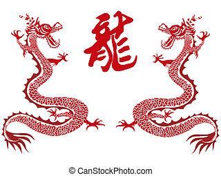 Chinesisches Drachenjahr