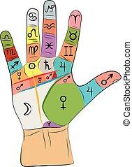 Chiromancy Hand infographic. Palmistry Vektorzeichnung