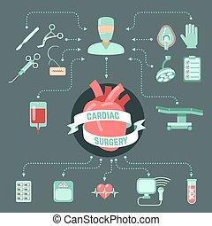 Chirurgisches Konzept.