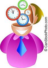 Clock-Hirn