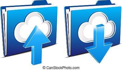Cloud Computing Upload und Download.