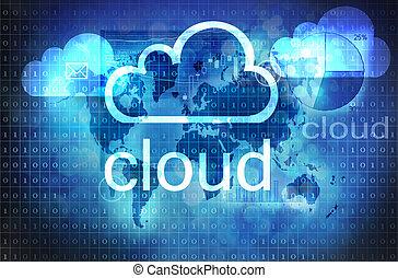 Cloud-Technologie.