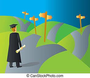 College-Abschlusskarriere