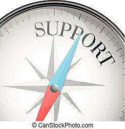 Compass-Unterstützung.