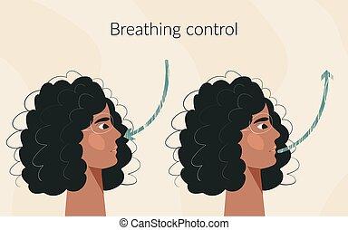 concept., ausatmen, atmen, atem, stil, karikatur, exercise., bewusstsein, inhalieren, vektor, wellbeing, junger, hand-drawn, frau, ruhe, tief, m�dchen, übung, modern, abbildung