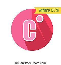 Creme Ikone. Wettervorhersage