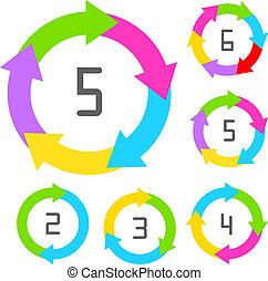 Cycle Prozessdiagramm.