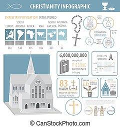Das Christentum ist intografisch. Religionsgrafische Vorlage