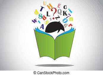 Das Kind liest offene Bücher