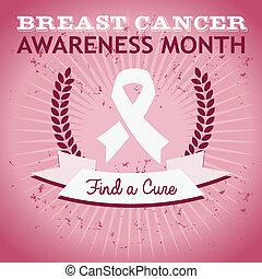Das Poster für Brustkrebsbewusstsein