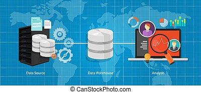 Data Business Intelligence Lagerhaus Datenbank.