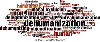 Dehumanisationswort Wolke