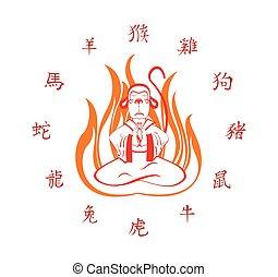 Der Affe sitzt im Feuer. Übersetzung von Hieroglyphen - Affe, Hahn, Hund, Schwein, Ratte, Ochse, Tiger, Kaninchen, Drachen, Schlange, Pferd, Ziege. EPS10 Vektorgrafik.