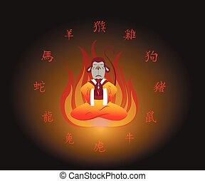 Der Affe sitzt in der Lotusposition. Übersetzung von Hieroglyphen - Affe, Hahn, Hund, Schwein, Ratte, Ochse, Tiger, Kaninchen, Drachen, Schlange, Pferd, Ziege. EPS10 Vektorgrafik