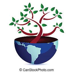 Der Baum auf der Erde
