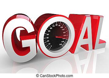 Der Goal-Schadometer rast schnell zum Erfolg