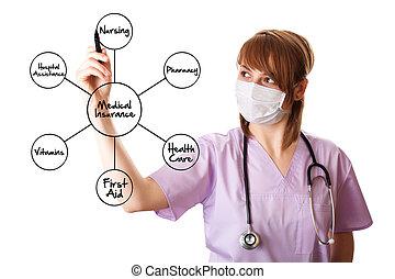 Der junge Doktor zeichnet ein paar medizinische Grafiken