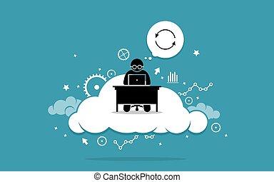 Der Mann arbeitet mit Computern an der Wolke.