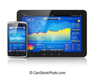Der Markt für mobile Geräte