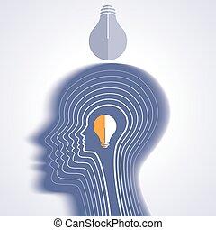 Der menschliche Kopf denkt an eine neue Idee.