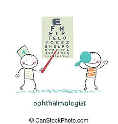 Der Ophthalmologe prüft den Patienten mit dem Test.