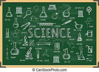 Der Schul-Chemie-Sketch