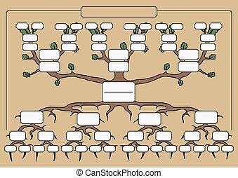 Der Stammbaum.