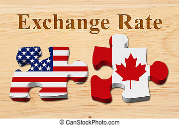 Der Wechselkurs vom US-Dollar zum kanadischen Dollar.
