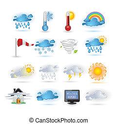 Der Wetterbericht ist fertig