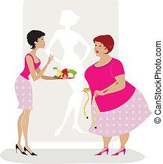 Diät-Ratschläge