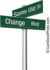 Die Entscheidung entscheidet sich für die gleiche alte Straße