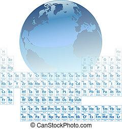 Die Erde besteht aus Atomen, Periodensystemen, Wissenschaft