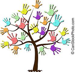 Die Handabdrücke von Kindern, vereint in Baum.