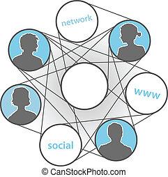 Die Menschen haben Verbindungen zum sozialen Netzwerk