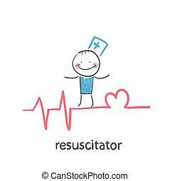 Die Resuszitation zeigt das Herzklopfen.
