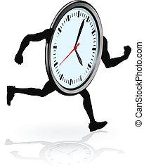 Die Rolle der Uhr läuft