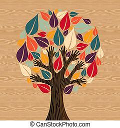 Die Vielfalt der Baumhände abbrechen