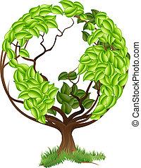 Die Welt des grünen Baumes, die Welt der Erde.