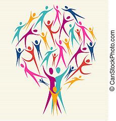 Diversität, menschliche Farben, Baumset