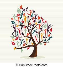 Diversitätsmenschliche Blätter