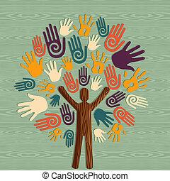 Diversitätsmenschliche Hände
