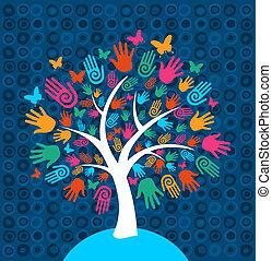 Diversity-Baum-Hände im Hintergrund