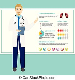 Doktor für eine Beschreibung der Nierenkrankheiten. Vector