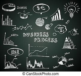 Doodle-Geschäftsdiagramme auf Tafel.