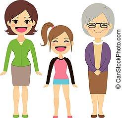 Drei Generationen Frauen.