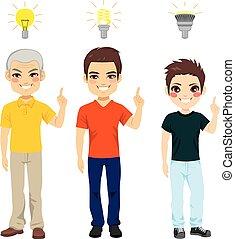 Drei Generationen Idee Glühbirne.