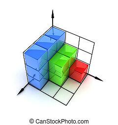 Dreidimensionales Diagramm