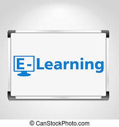 E-Learning-Konzept