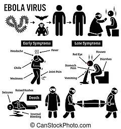 Ebola Virusausbruch