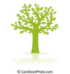 Eco-Baum